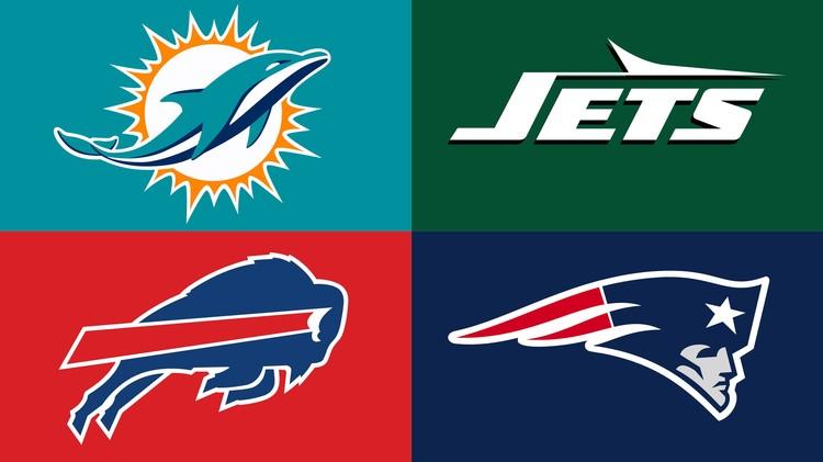 NFL Betting Odds: AFC East Super Bowl