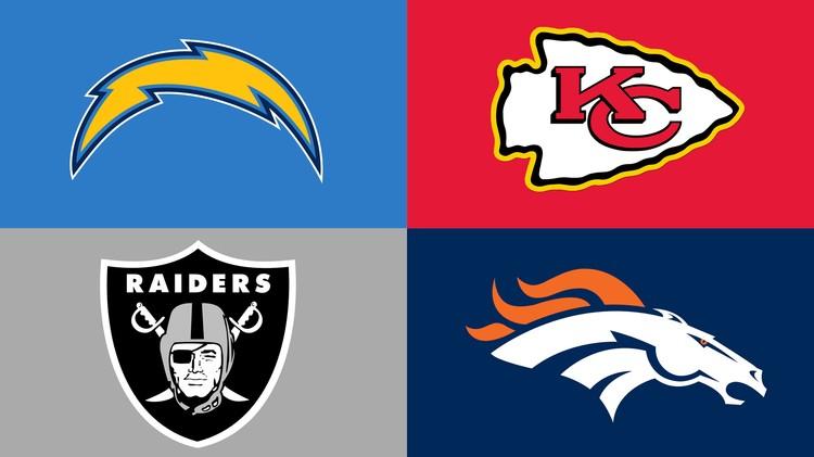 NFL Betting Odds: AFC West Super Bowl