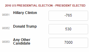 betting odds 2016 presidential le