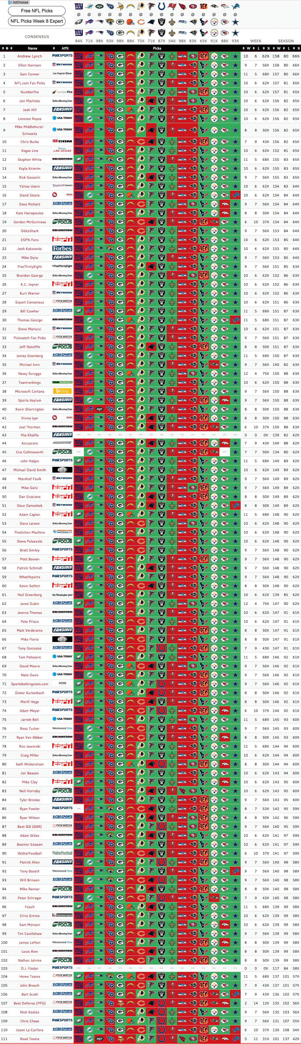 Expert NFL Picks and Predictions: Week 16 | BigOnSports