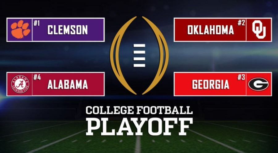 Projected National Championship Game Odds | BigOnSports