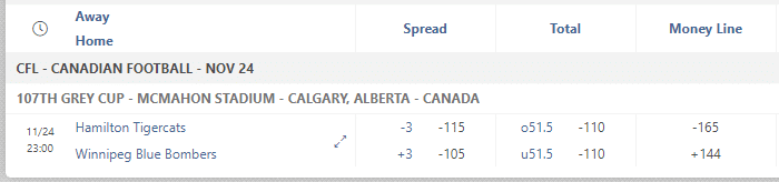 Grey cup betting odds football betting tips twitter stock