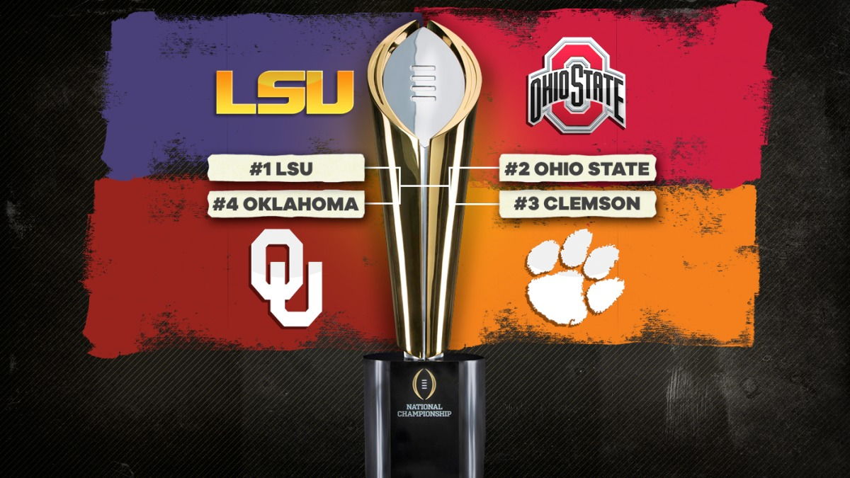College Football Playoff Odds Analysis Predictions