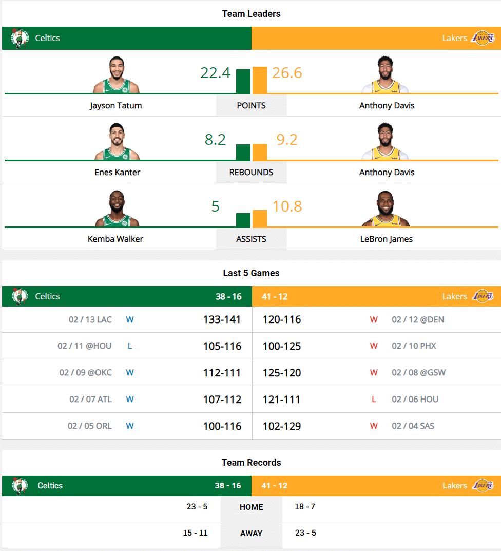 Lakers-vs-Celtics